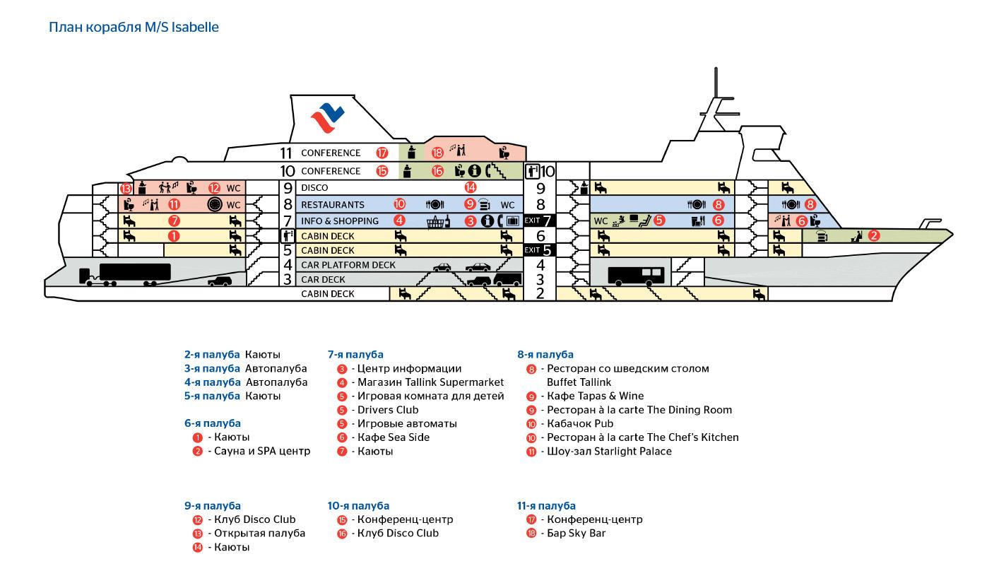Корабль MS Isabelle план