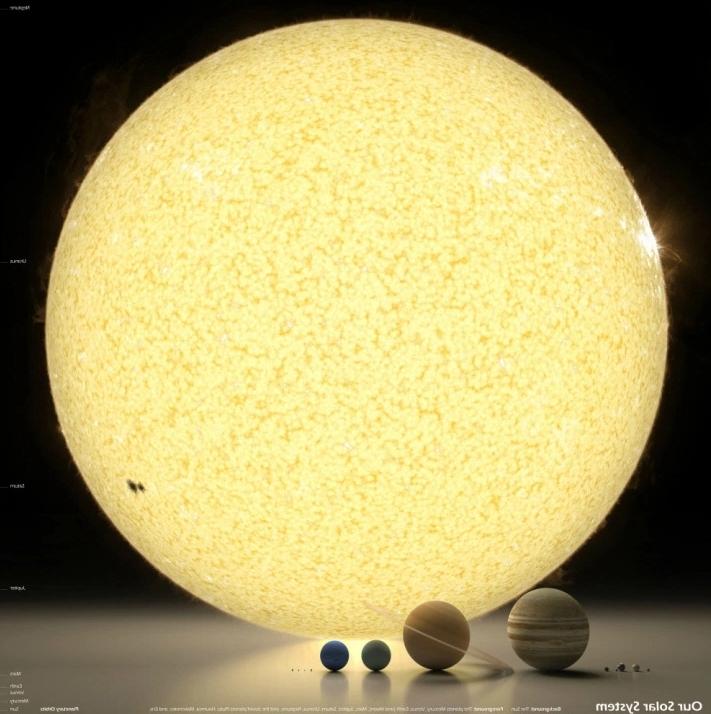 новость 20 фото солнечная система